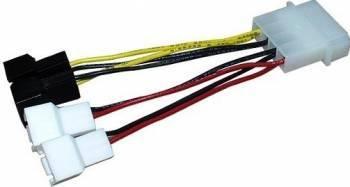 Adaptor Zalman Molex - 4x Ventilatoare Cabluri Componente