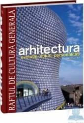 Arhitectura secolul XX