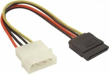 Cablu de alimentare Natec Molex la SATA 15 pini Cabluri Componente