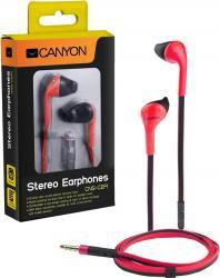 Casti Canyon CNS-CEP1R