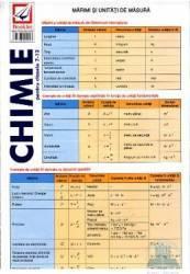 Chimie pentru clasele 7-12 - Pliant
