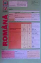 Limba Romana - Morfologia 1 Substantivul