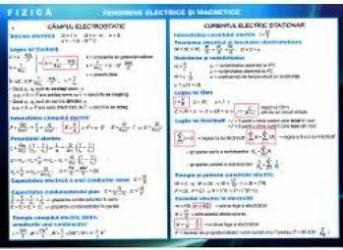 Plansa Fizica Fenomene electrice si magnetice + Formule de calcul si valori ale constantelor