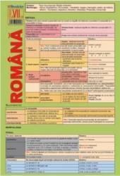 Pliant limba romana clasa 7