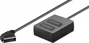 Spliter SCART 2 cai cu 0,4 m cablu conexiune  0.4m Cabluri TV