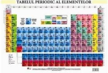 Tabelul periodic al elementelor - Plansa A2 Carti