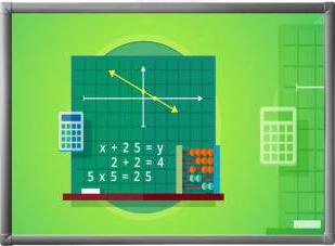 Tabla interactiva EVOBOARD IB-82 4 3 tehnologie tactila IR 10 puncte de atingere Table si Ecrane interactive
