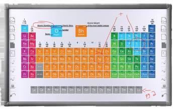 Tabla interactiva EVOBOARD IB-96 16 10 tehnologie tactila IR 10 puncte de atingere Table si Ecrane interactive