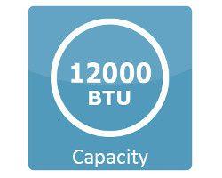 Capacitate de racire 12000 BTU DSB-F1202ELH-VKW