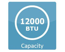 Capacitate de racire 12000 BTU DSB-F1285ELH-VK