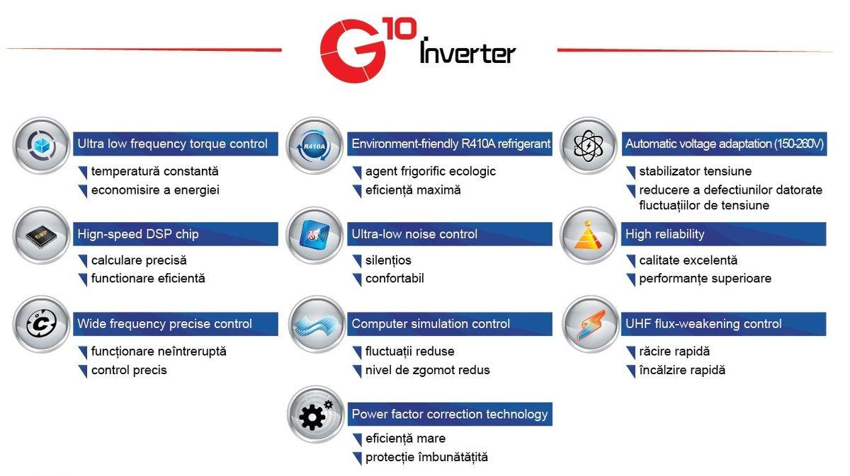 tehnologie_g10