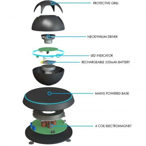 Difuzor cu levitatie magnetica si conectare Bluetooth TecPlus Dynamo, TPDYNA 3