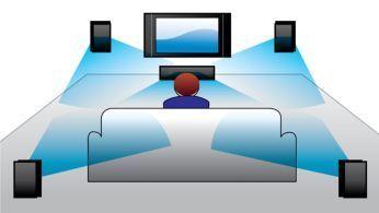 Dolby Digital pentru o experienţă cinematică totală
