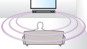 Sunet Virtual Surround pentru o experienţă cinematografică realistă