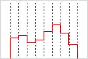 chart - MP3 AUDIO