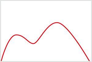 chart - HI-RES AUDIO