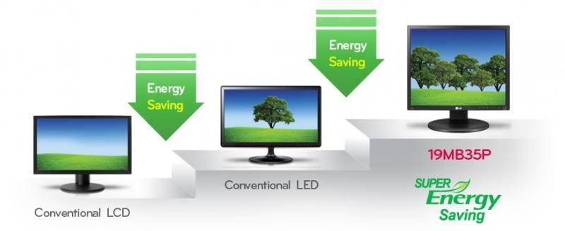 Economisire energie