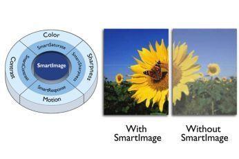 SmartImage: Experienţă de afişare optimă şi intuitivă