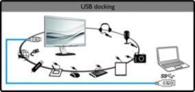 Hub USB pentru periferice
