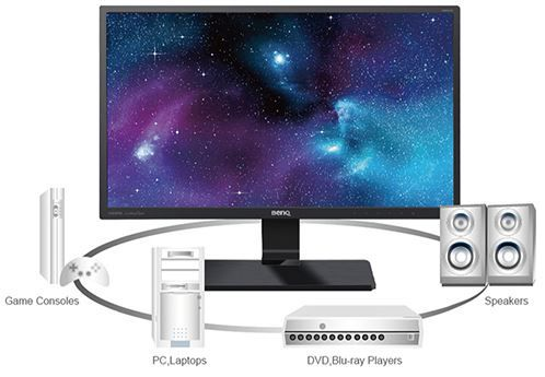 Experienta Multimedia, BenQ GW2470ML