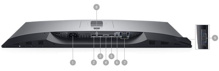 Monitorul Dell U2719DC – opțiuni de conectivitate