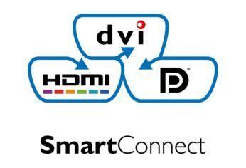 SmartConnect prin HDMI, port de afişare şi Dual link DVI