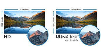 UltraClear 4K UHD (3840 x 2160) resolution for precision