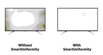 SmartUniformity pentru imagini coerente