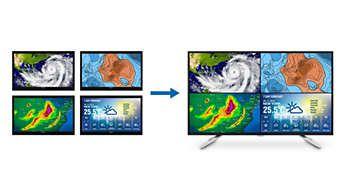 MultiView 4K pentru 4 sisteme pe un singur ecran