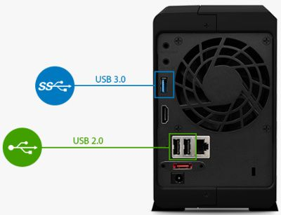 NVR Synology NVR216 9 Canale