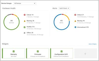 PowerEdge R440 Server rack-Gain productivitate cu management inteligent, incorporat