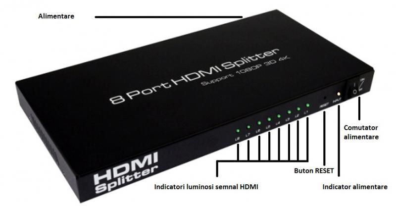 panou-frontal-spliter-hdmi