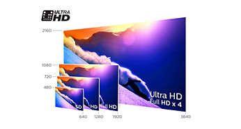 4K Ultra HD este o rezoluţie cum nu ai mai întâlnit niciodată