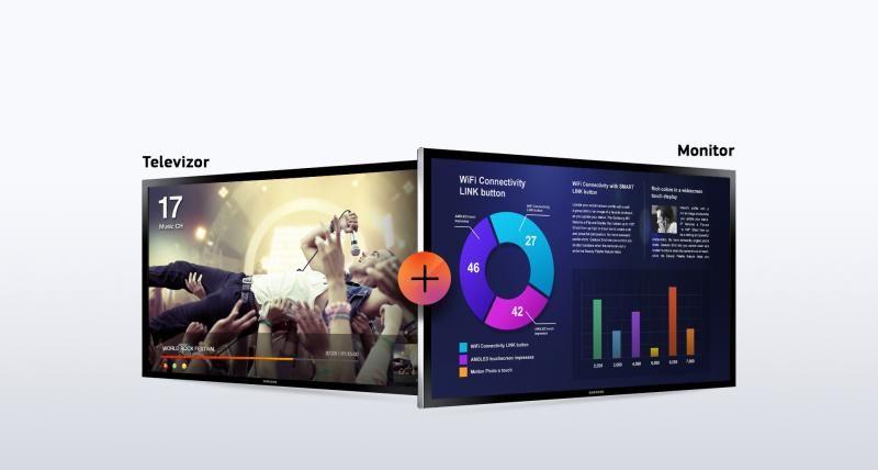Monitorul perfect joacă si rolul unui televizor personal